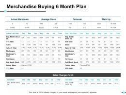Merchandise Buying 6 Month Plan Ppt Show Slideshow