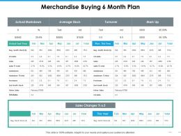 Merchandise Buying 6 Month Plan Ppt Slides Example Introduction