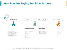 Merchandise Buying Decision Process Financial Ppt Powerpoint Presentation Aids