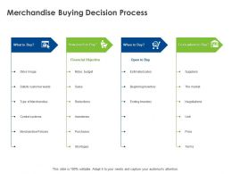 Merchandise Buying Decision Process Ppt Powerpoint Presentation Infographics Show