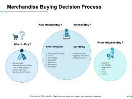 Merchandise Buying Decision Process Ppt Show Smartart