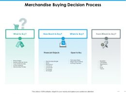 Merchandise Buying Decision Process Ppt Visual Aids Inspiration