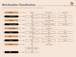 Merchandise Classification Retail Store Positioning And Marketing Strategies Ppt Designs