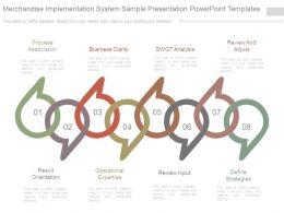 merchandise_implementation_system_sample_presentation_powerpoint_templates_Slide01