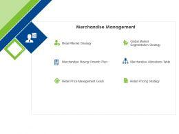 Merchandise Management Ppt Powerpoint Presentation Infographics Templates