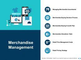 Merchandise Management Ppt Show Structure