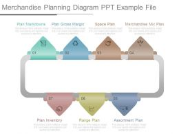 Merchandise Planning Diagram Ppt Example File