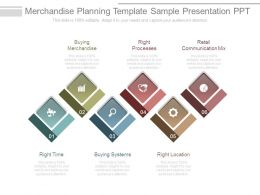 Merchandise Planning Template Sample Presentation Ppt