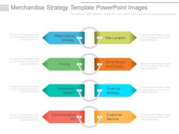 Merchandise Strategy Template Powerpoint Images