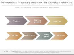 Merchandising Accounting Illustration Ppt Examples Professional