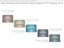 Merchandising Administration Matrix Diagram Ppt Example 2015
