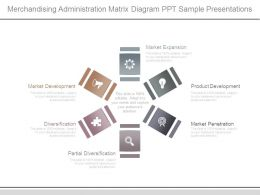 Merchandising Administration Matrix Diagram Ppt Sample Presentations