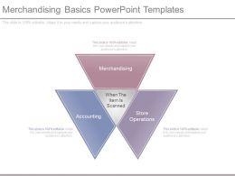 Merchandising Basics Powerpoint Templates
