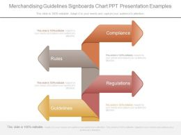 Merchandising Guidelines Signboards Chart Ppt Presentation Examples
