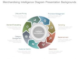 Merchandising Intelligence Diagram Presentation Backgrounds