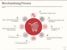 Merchandising Process Retail Marketing Mix Ppt Powerpoint Presentation Inspiration