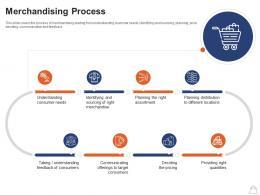 Merchandising Process Retailing Strategies Ppt Powerpoint Presentation Infographic