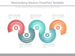 Merchandising Solutions Powerpoint Templates