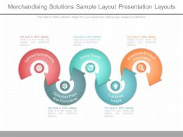 Merchandising Solutions Sample Layout Presentation Layouts