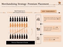 Merchandising Strategy Premium Placement Retail Store Positioning And Marketing Strategies Ppt Information