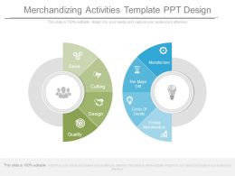 Merchandizing Activities Template Ppt Design