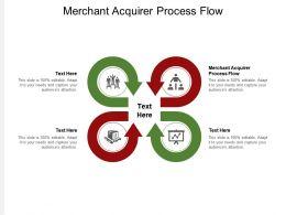 Merchant Acquirer Process Flow Ppt Powerpoint Presentation Portfolio Slides Cpb
