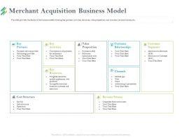Merchant Acquisition Business Model Active Users Ppt Powerpoint Presentation Professional Elements