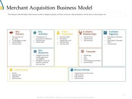 Merchant Acquisition Business Model Ppt Powerpoint Gallery Icons