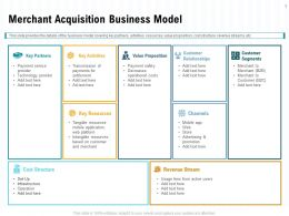 Merchant Acquisition Business Model Ppt Powerpoint Presentation Slides Objects