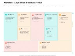 Merchant Acquisition Business Model Web Platform Ppt Powerpoint Presentation Gallery Example
