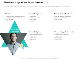 Merchant Acquisition Buyer Persona M2400 Ppt Powerpoint Presentation Layouts Structure