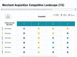 Merchant Acquisition Competitive Landscape High Ppt Powerpoint Presentation Model Example File