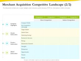Merchant Acquisition Competitive Landscape Market Ppt Icon