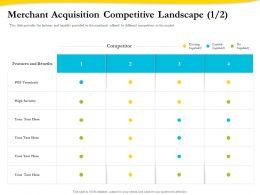 Merchant Acquisition Competitive Landscape Security Ppt Gallery Icons