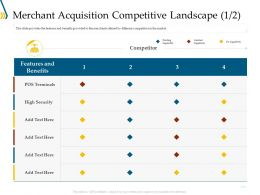 Merchant Acquisition Competitive Landscape Security Ppt Templates