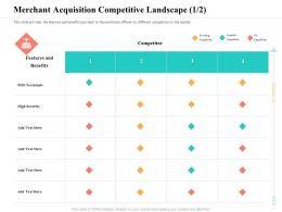 Merchant Acquisition Competitive Landscape Terminals Ppt Powerpoint Presentation Layouts Format