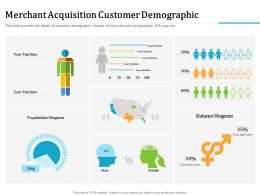 Merchant Acquisition Customer Demographic Here Ppt Powerpoint Presentation Portfolio Show