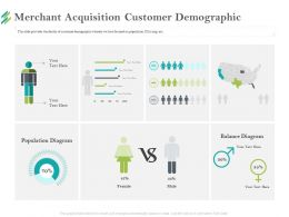 Merchant Acquisition Customer Demographic M2208 Ppt Powerpoint Presentation Styles Visuals