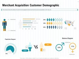 Merchant Acquisition Customer Demographic Male Ppt Powerpoint Presentation Styles Maker