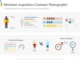 Merchant Acquisition Customer Demographic Ppt Example File