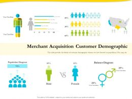 Merchant Acquisition Customer Demographic Ppt Visual Aids