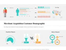 Merchant Acquisition Customer Demographic We Have Ppt Powerpoint Presentation Inspiration Rules
