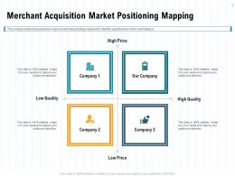Merchant Acquisition Market Positioning Mapping Capture Ppt Powerpoint Presentation Outline Guide