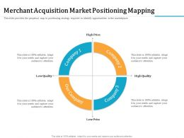 Merchant Acquisition Market Positioning Mapping M2337 Ppt Powerpoint Presentation Styles Designs
