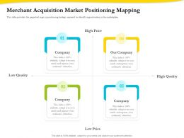 Merchant Acquisition Market Positioning Mapping Ppt Gallery Show