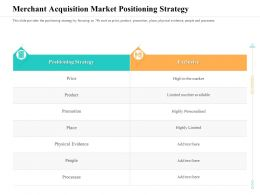 Merchant Acquisition Market Positioning Strategy Add Text Ppt Powerpoint Presentation Inspiration Maker