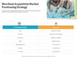 Merchant Acquisition Market Positioning Strategy Number Ppt Powerpoint Presentation Show Styles