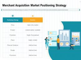 Merchant Acquisition Market Positioning Strategy People Ppt Powerpoint Template Graphic Images