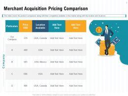 Merchant Acquisition Pricing Comparison Location Ppt Powerpoint Presentation Visual Aids Ideas
