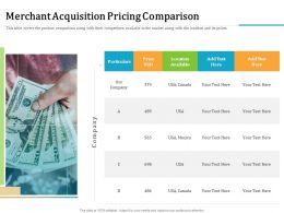 Merchant Acquisition Pricing Comparison M2339 Ppt Powerpoint Presentation Portfolio Outline